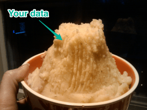 pile of mashed potato representing your data